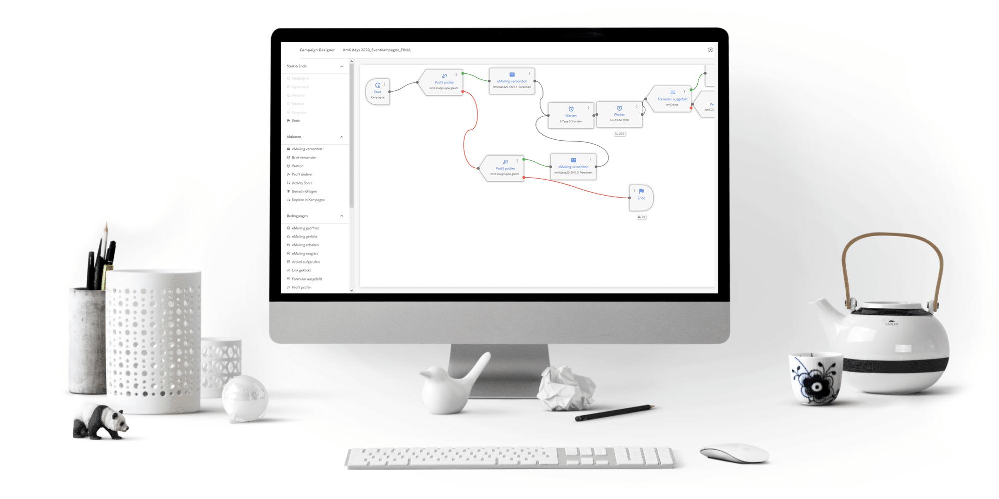itmx marketing automation kampagnenplanung Screen